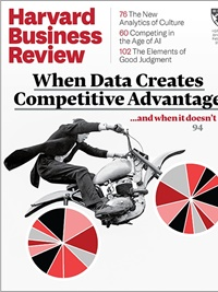 Harvard Business Review kansikuva